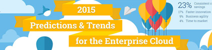 2015 Trends & Predictions